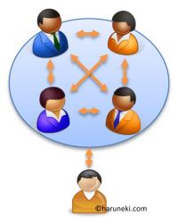 systemcoaching_coaching